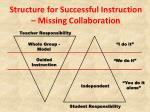 structure for successful instruction missing collaboration