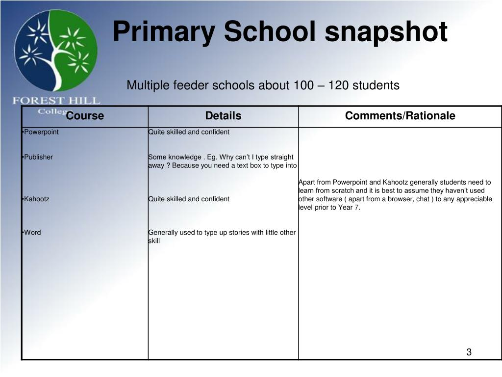 Primary School snapshot