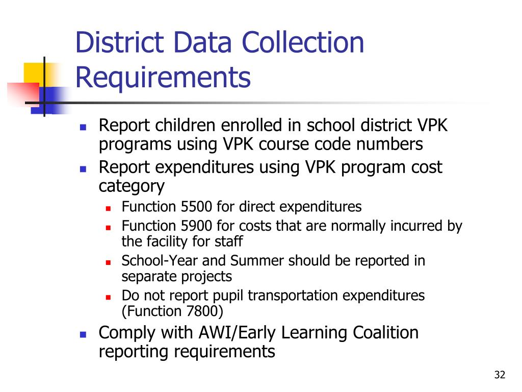 District Data Collection Requirements