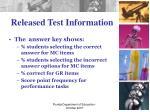 released test information