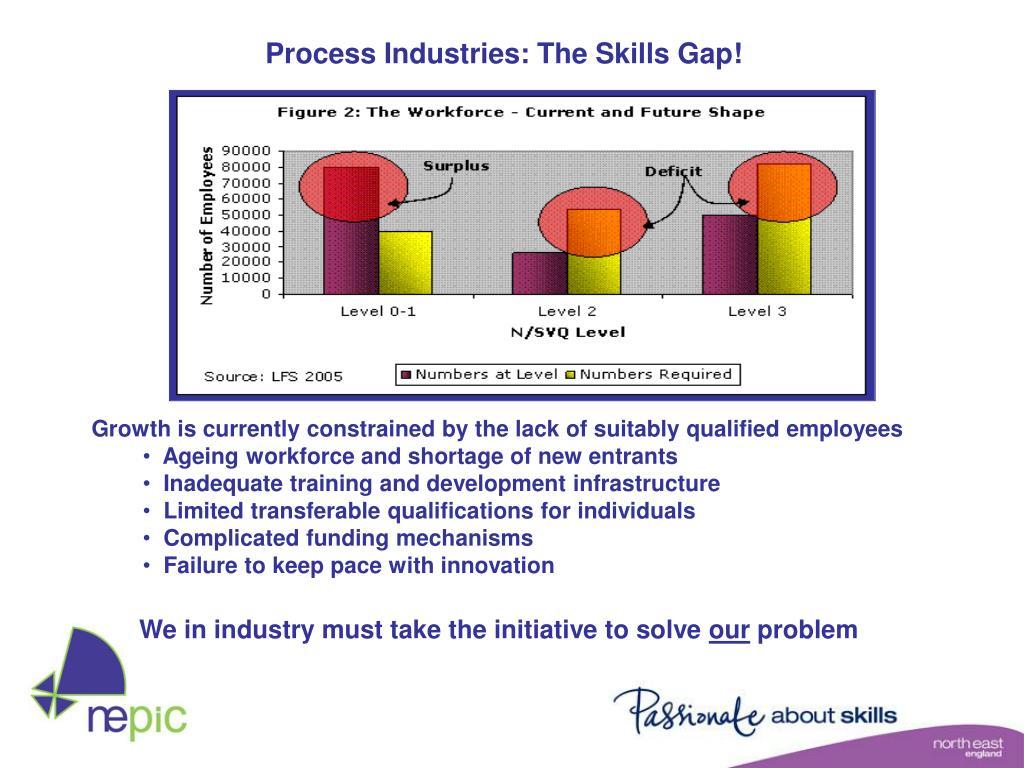 Process Industries: The Skills Gap!