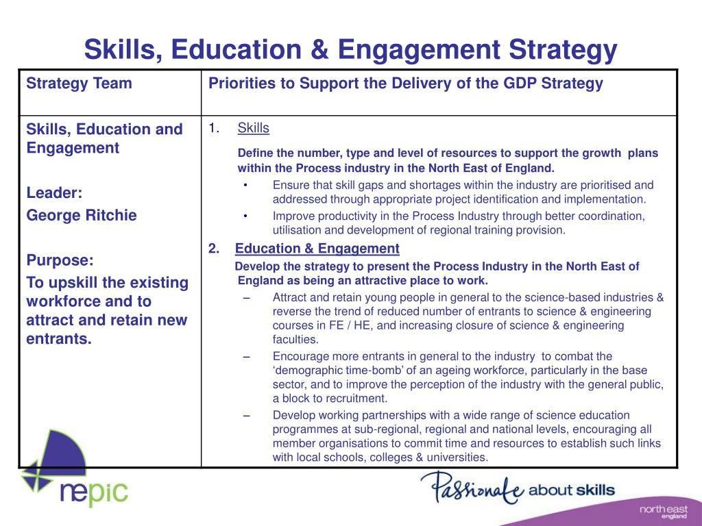 Skills, Education & Engagement Strategy