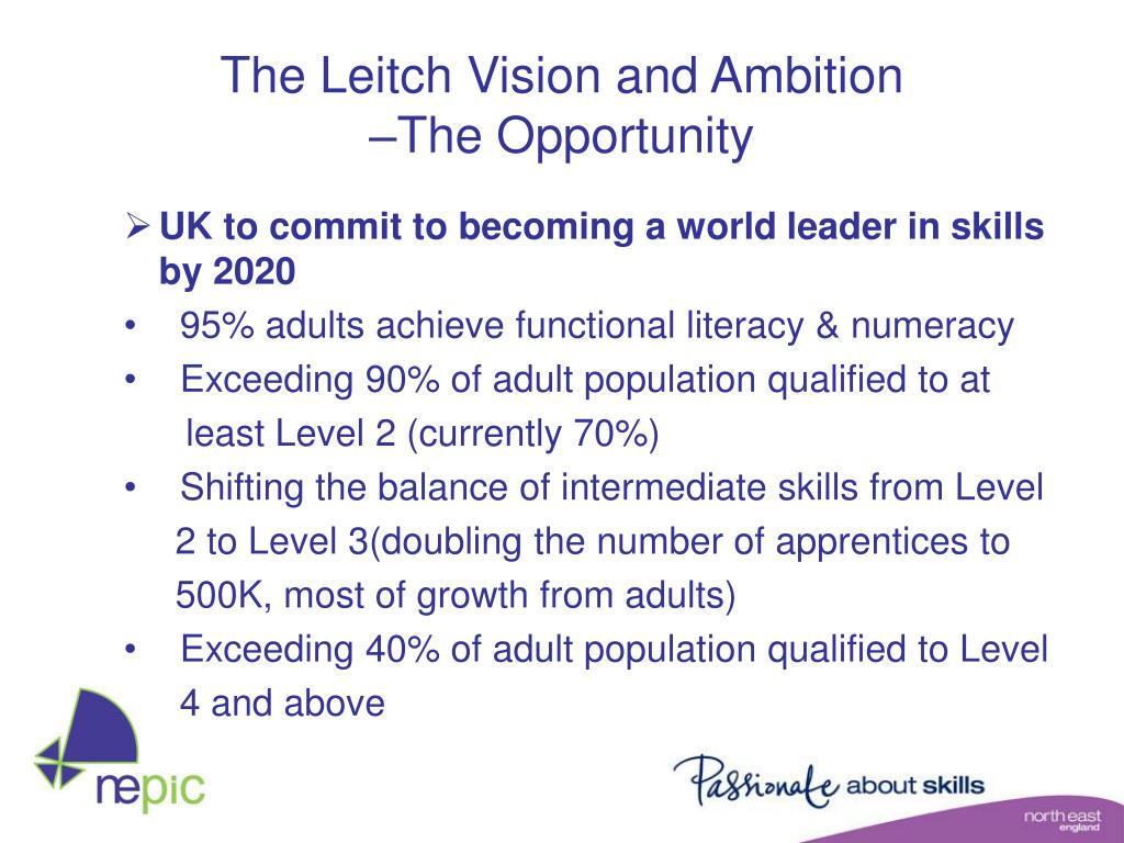The Leitch Vision and Ambition