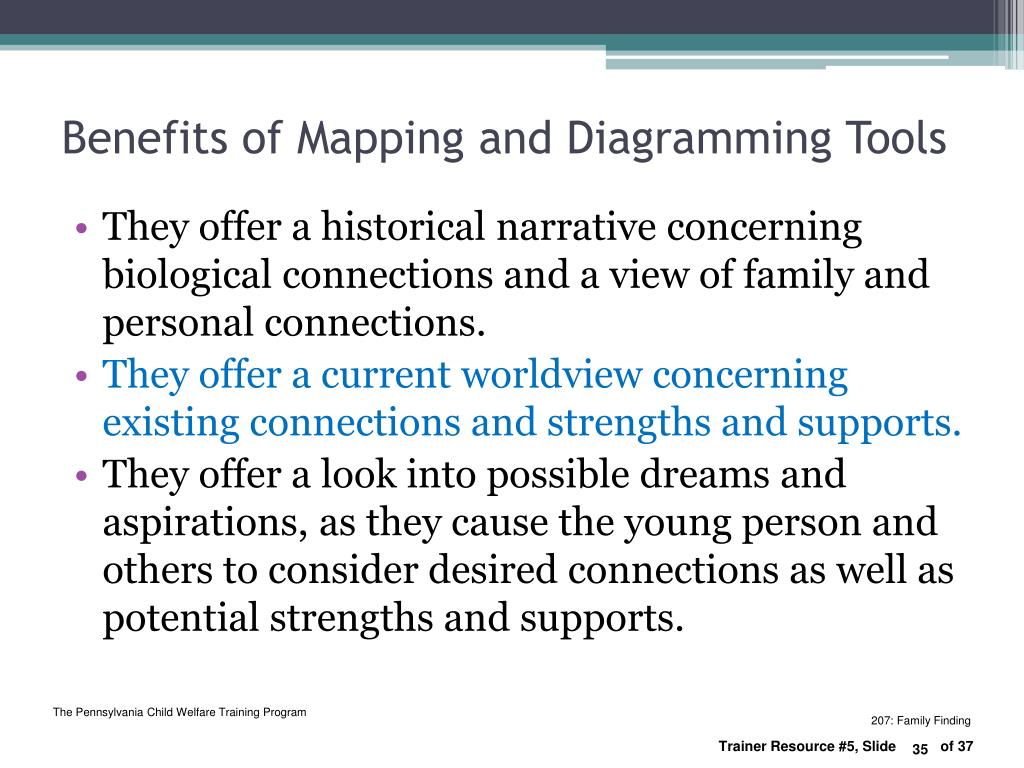 Benefits of Mapping and Diagramming Tools
