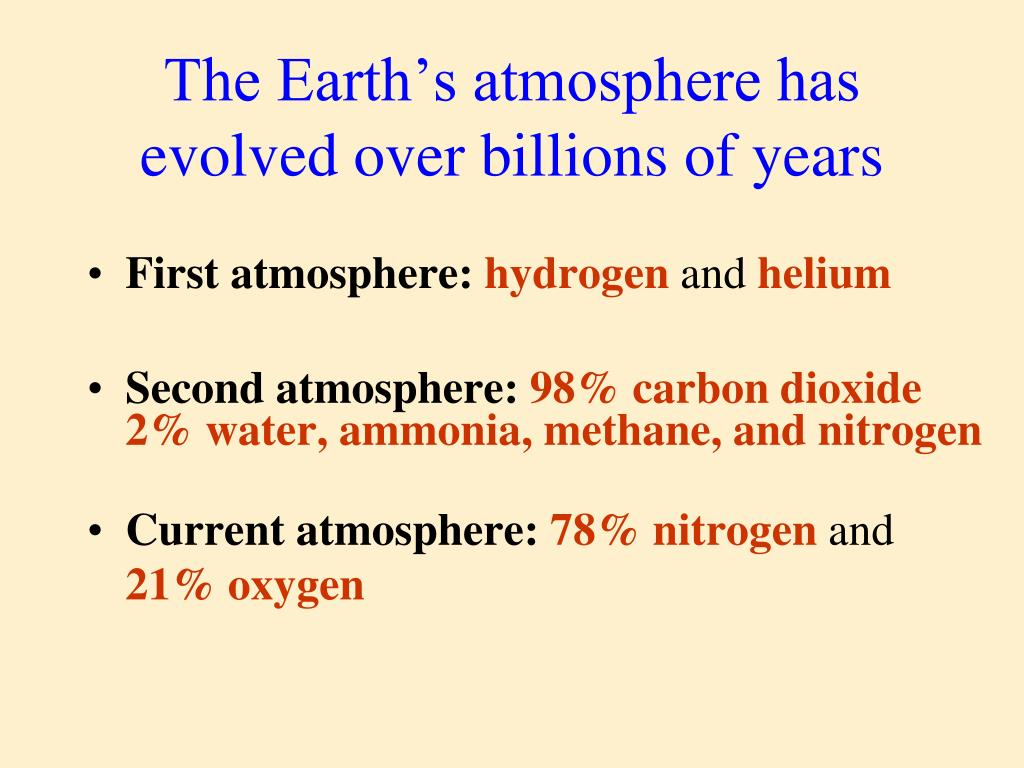 The Earth's atmosphere has evolved over billions of years