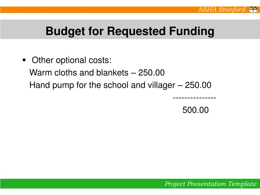 Budget for Requested Funding