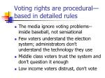 voting rights are procedural based in detailed rules