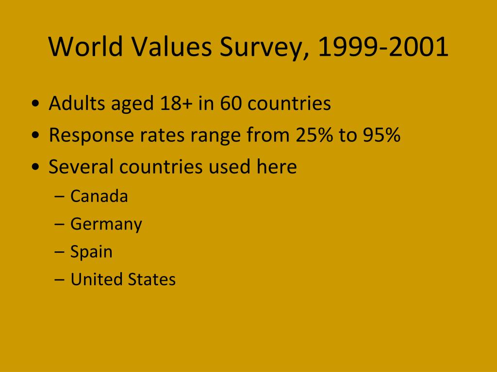 World Values Survey, 1999-2001