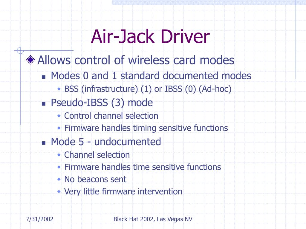 Air-Jack Driver