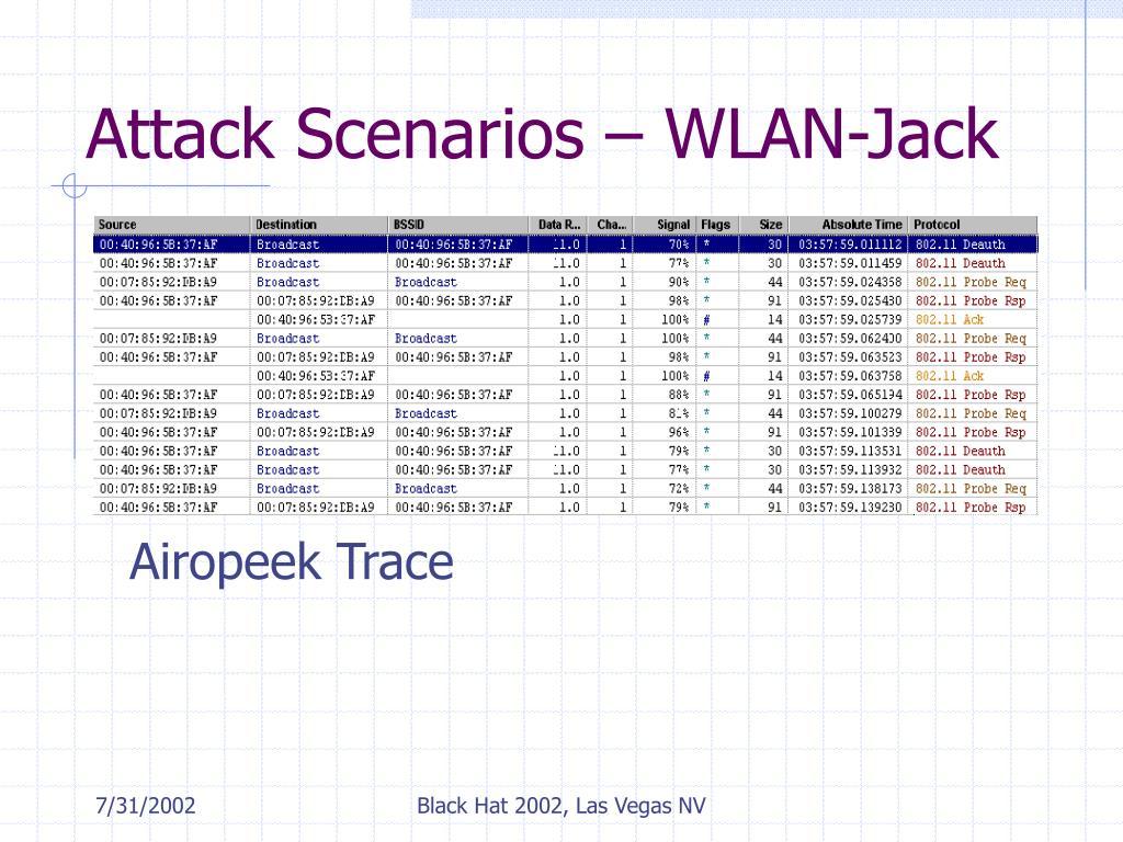 Attack Scenarios – WLAN-Jack