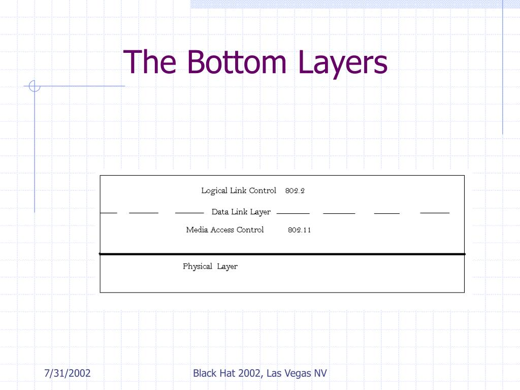 The Bottom Layers