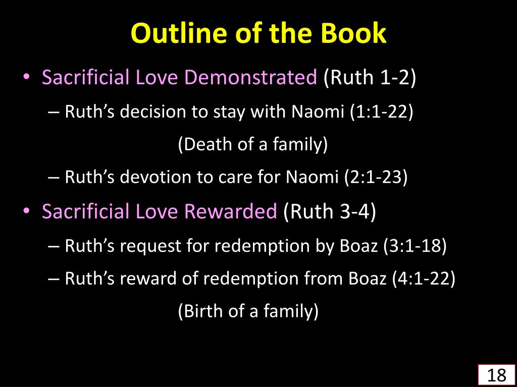 Outline of the Book