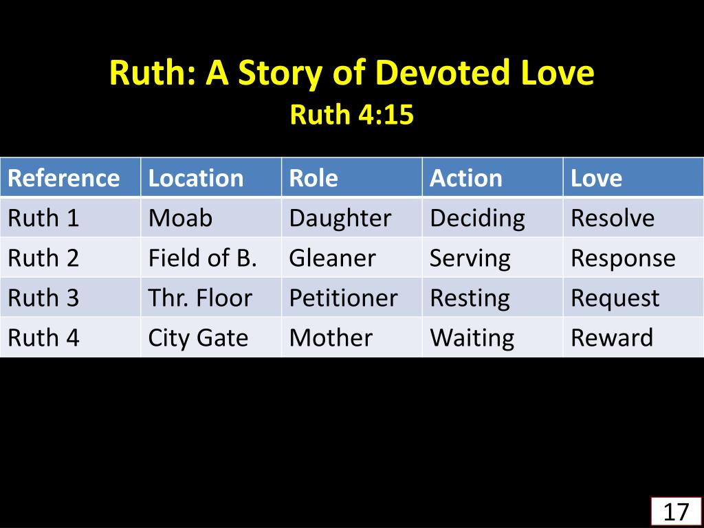 Ruth: A Story of Devoted Love