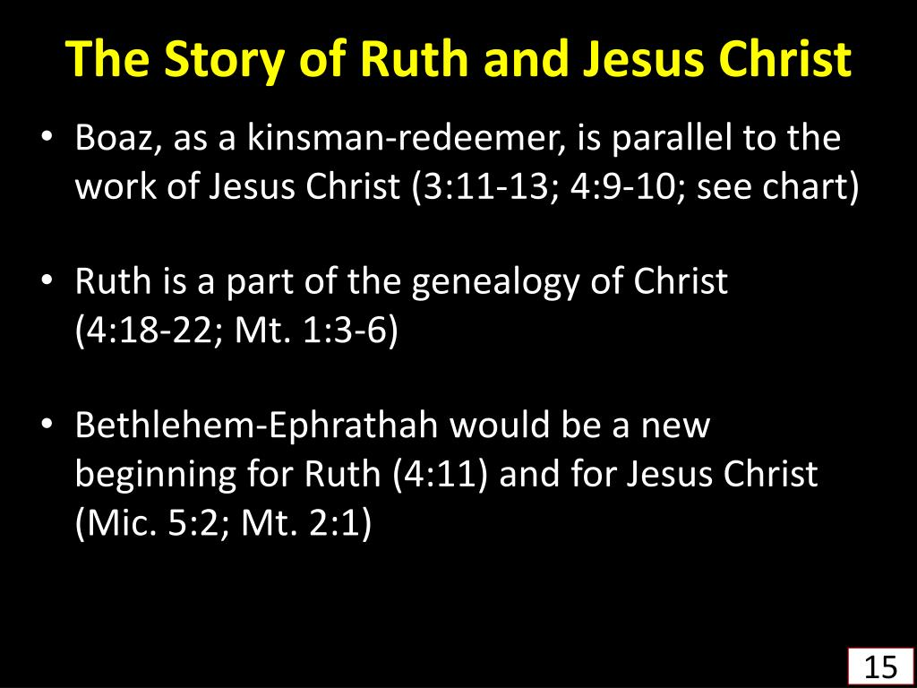 The Story of Ruth and Jesus Christ