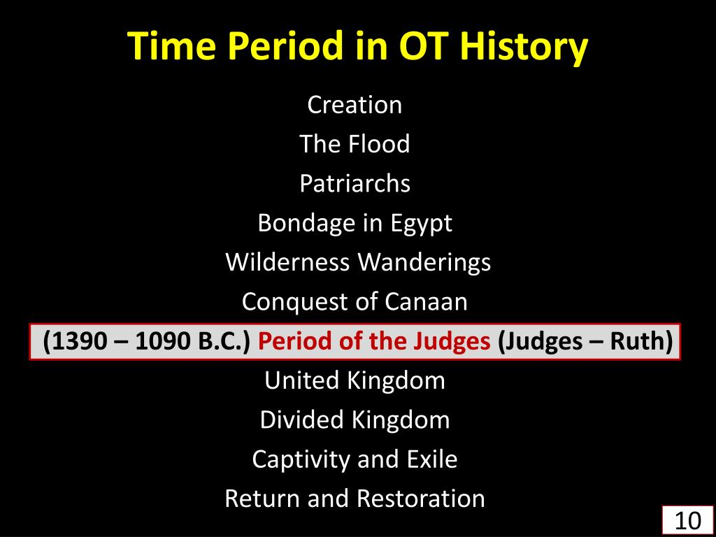 Time Period in OT History