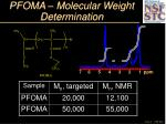 pfoma molecular weight determination