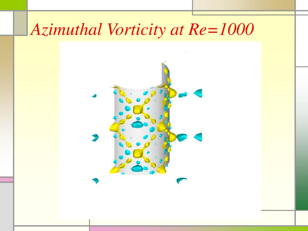 Azimuthal Vorticity at Re=1000