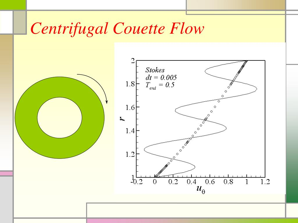 Centrifugal Couette Flow
