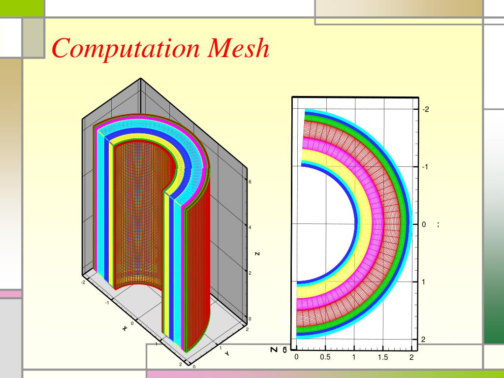 Computation Mesh