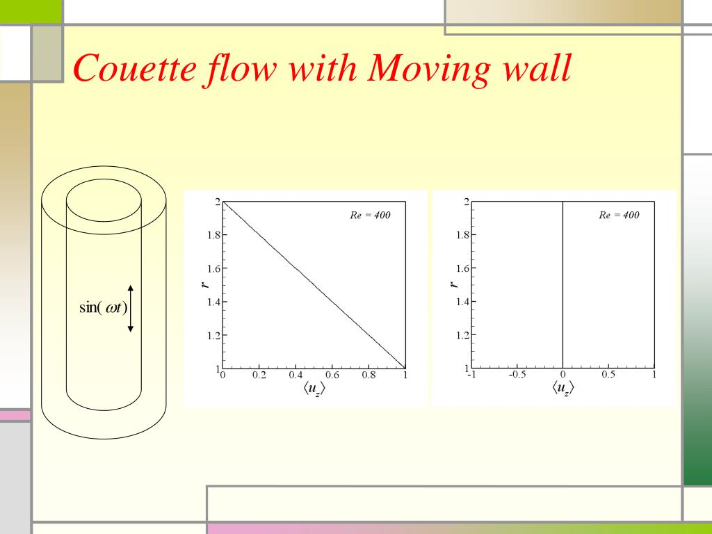 Couette flow with Moving wall