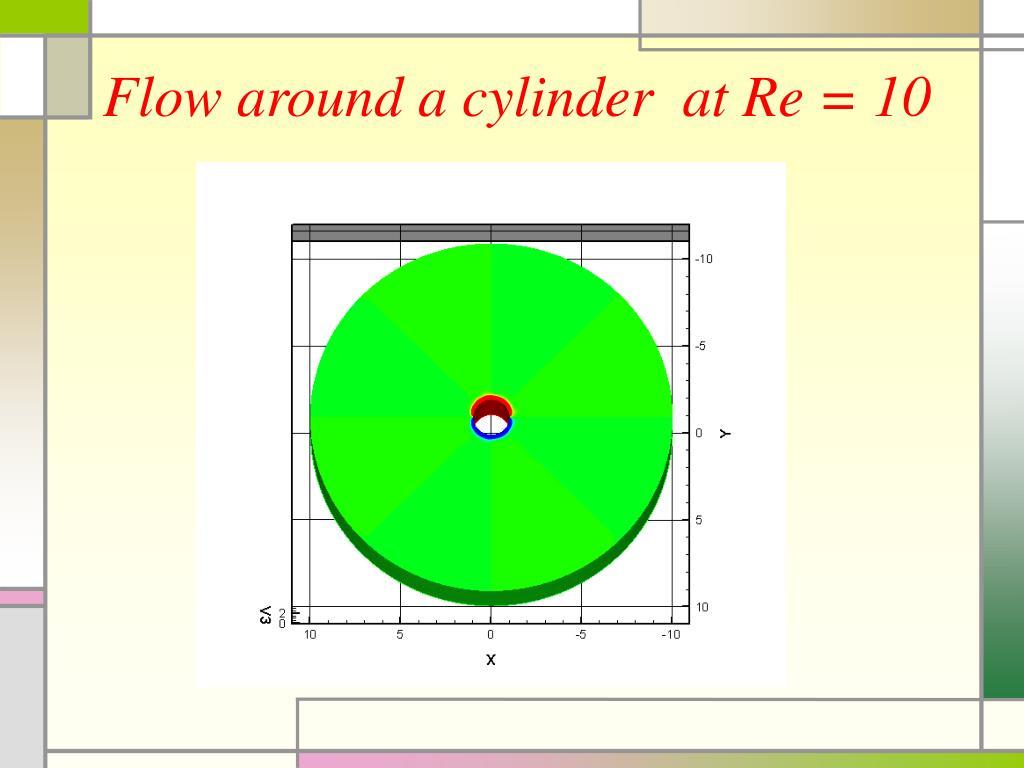 Flow around a cylinder  at Re = 10