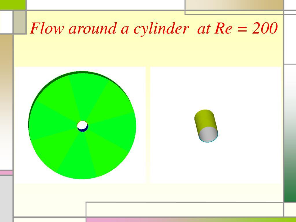 Flow around a cylinder  at Re = 200