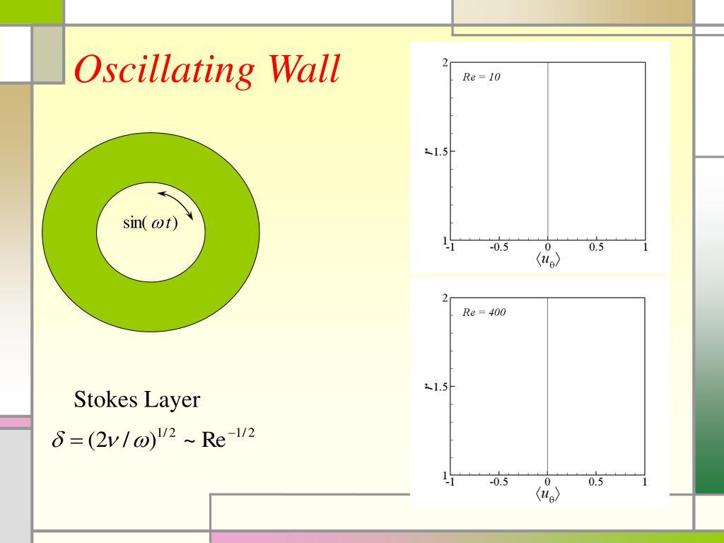 Oscillating Wall