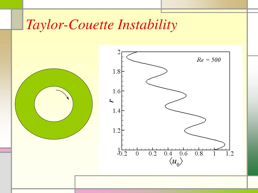 Taylor-Couette Instability