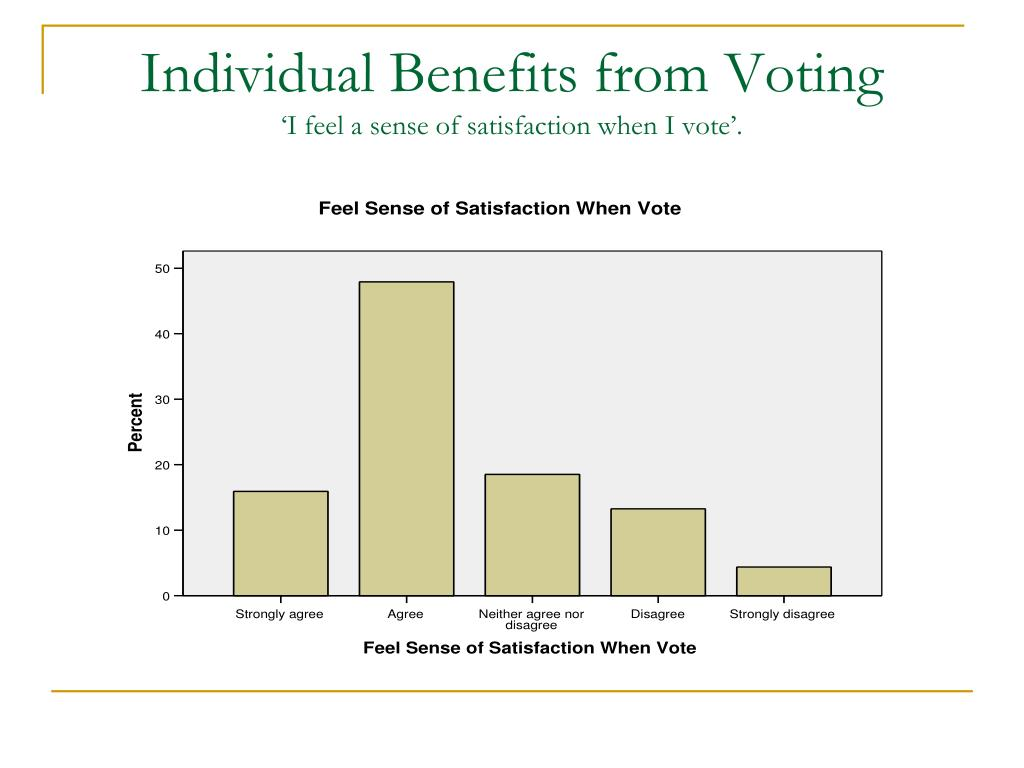 Individual Benefits from Voting