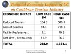 potential economic impacts of cc on caribbean tourism industry