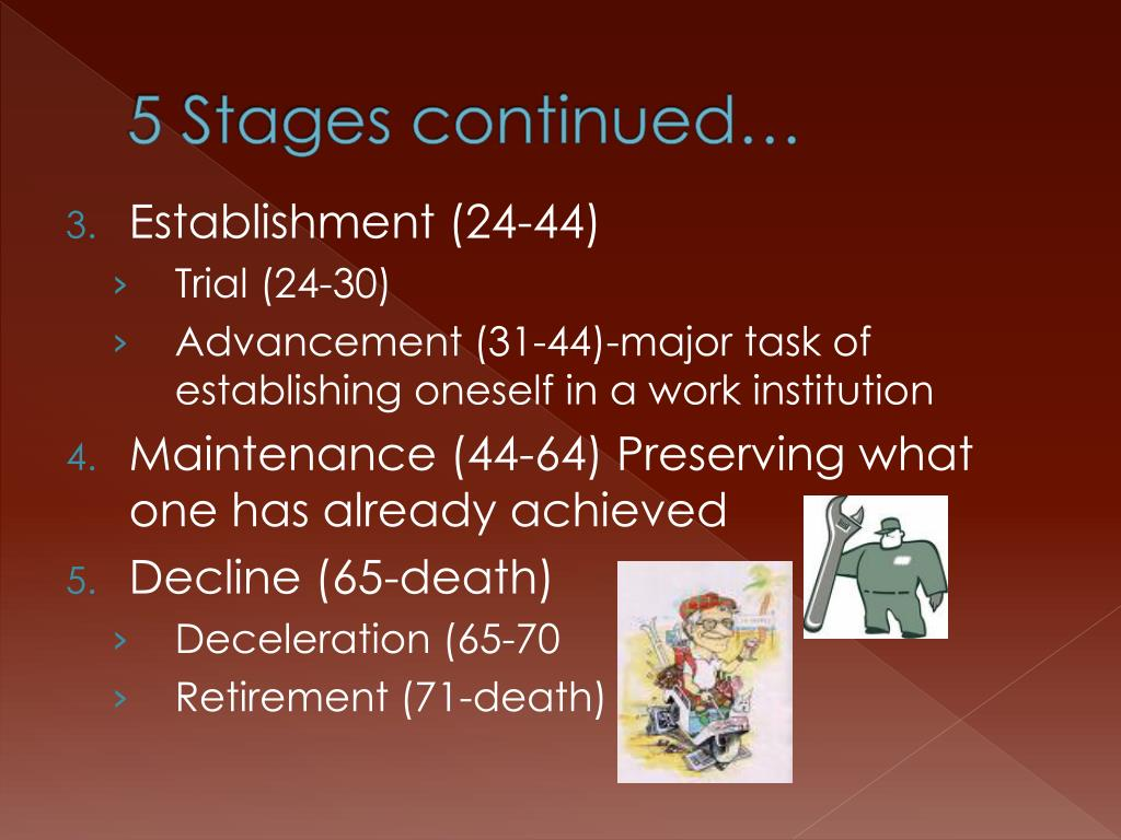 5 Stages continued…