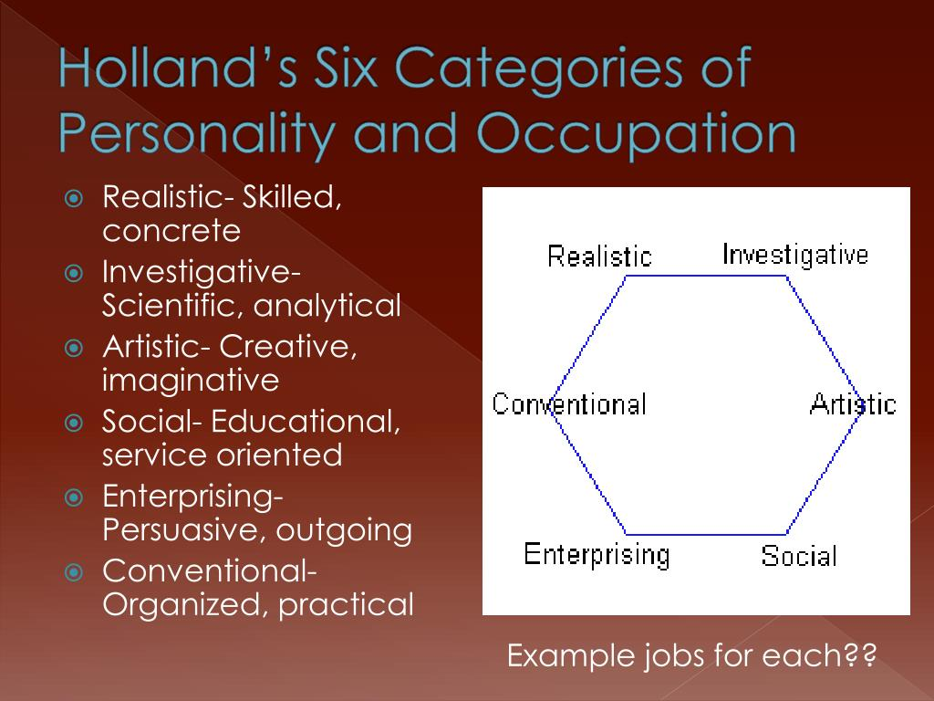 Holland's Six Categories of Personality and Occupation