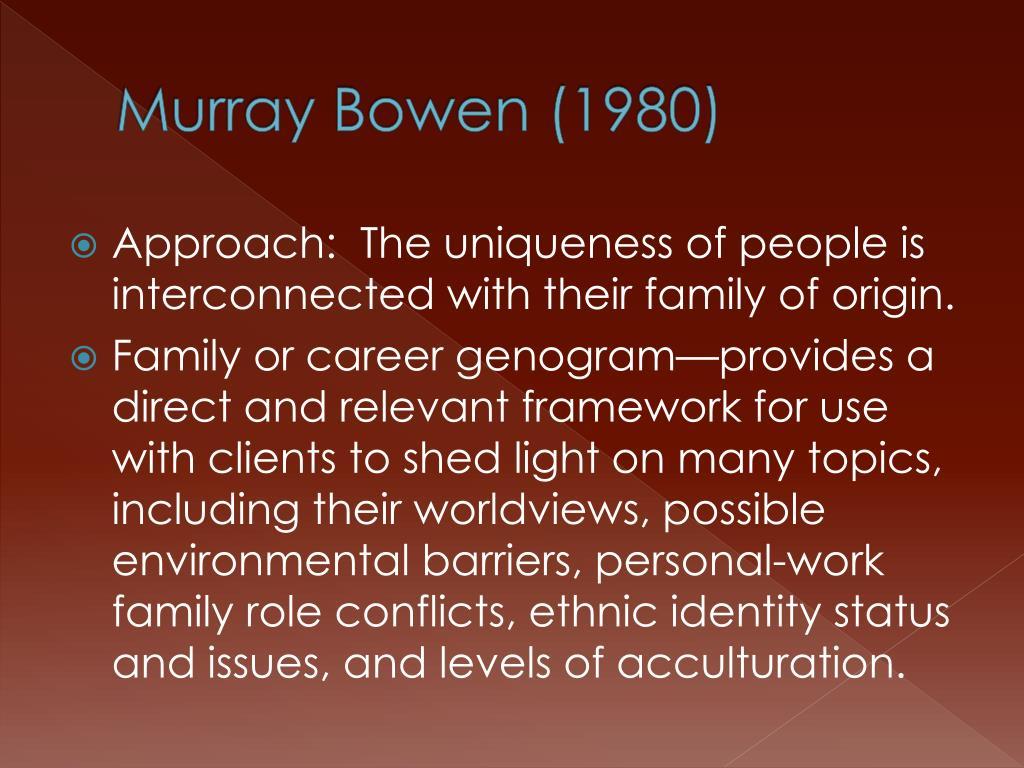 Murray Bowen (1980)