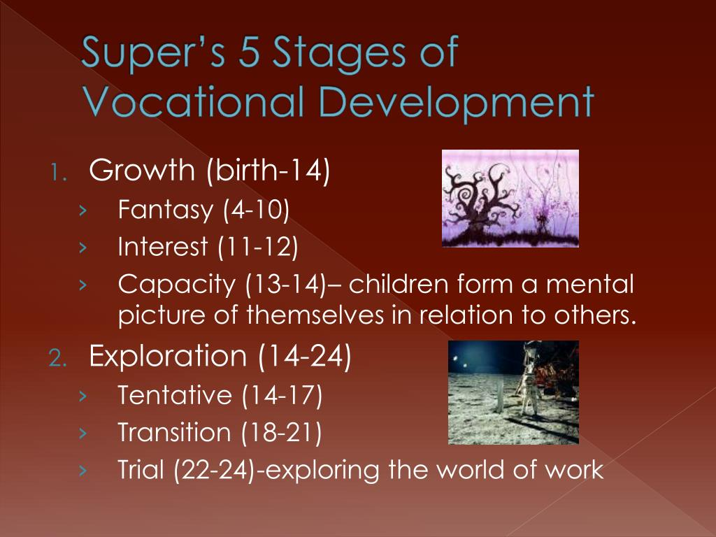 Super's 5 Stages of Vocational Development