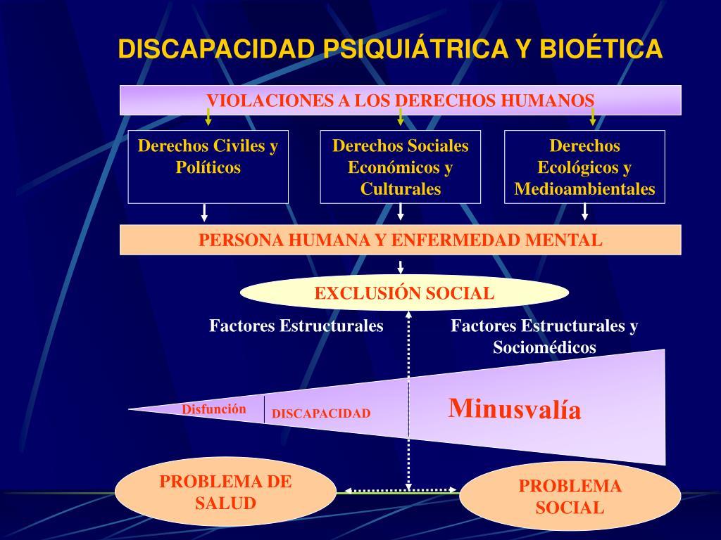 DISCAPACIDAD PSIQUIÁTRICA Y BIOÉTICA
