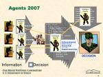 agents 2007