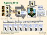 agents 2012