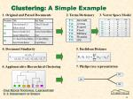 clustering a simple example