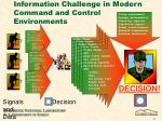 information challenge in modern command and control environments