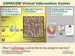 uspacom virtual information center7