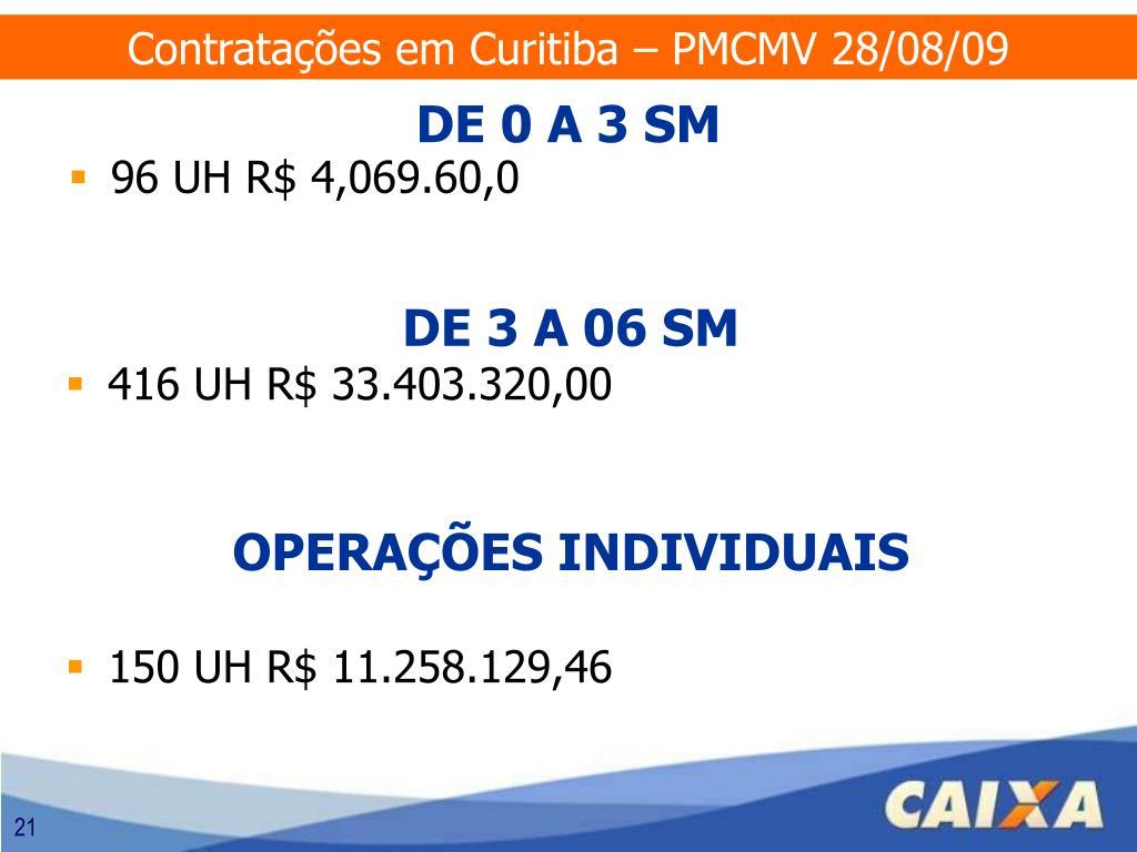 96 UH R$ 4,069.60,0