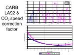 carb la92 co 2 speed correction factor