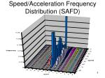 speed acceleration frequency distribution safd