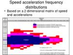 speed acceleration frequency distributions