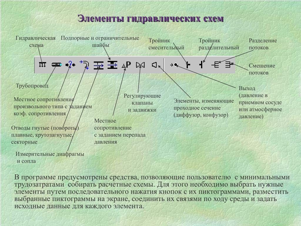 Элементы гидравлических схем