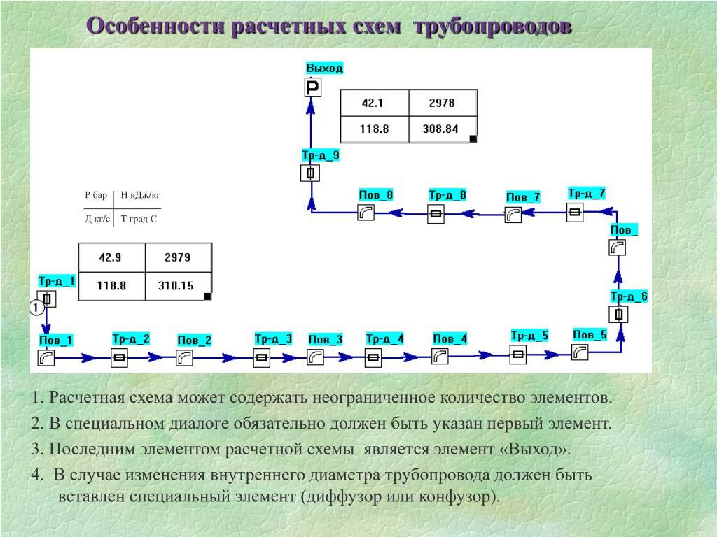 Особенности расчетных схем  трубопроводов