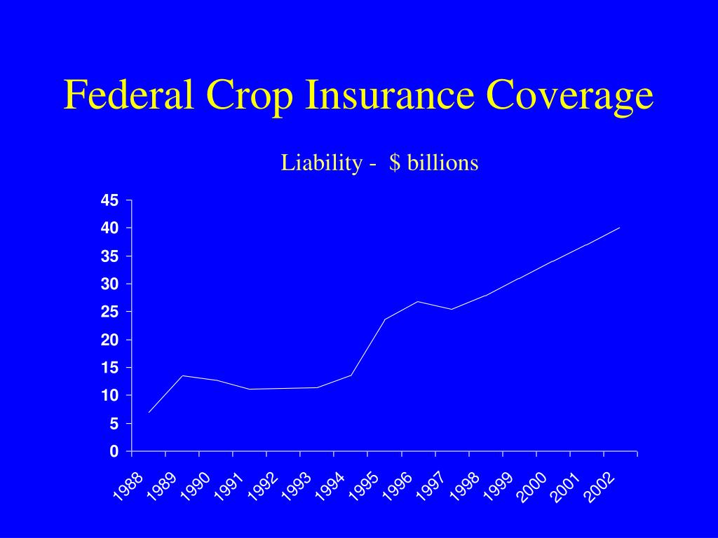 Federal Crop Insurance Coverage