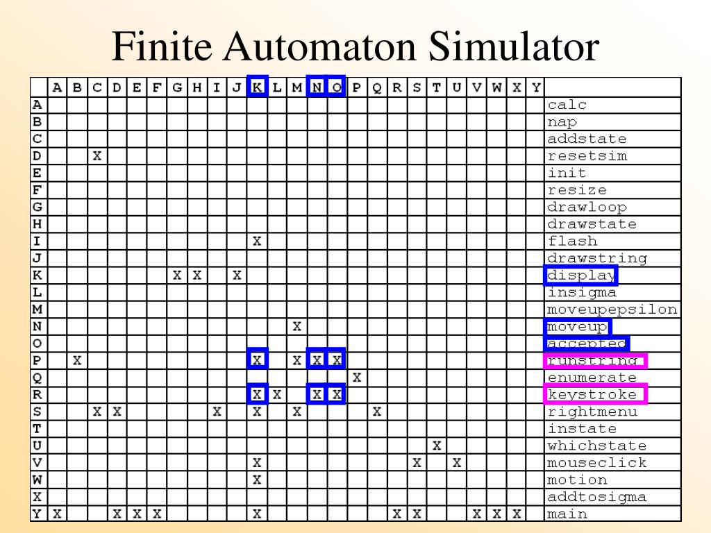 Finite Automaton Simulator