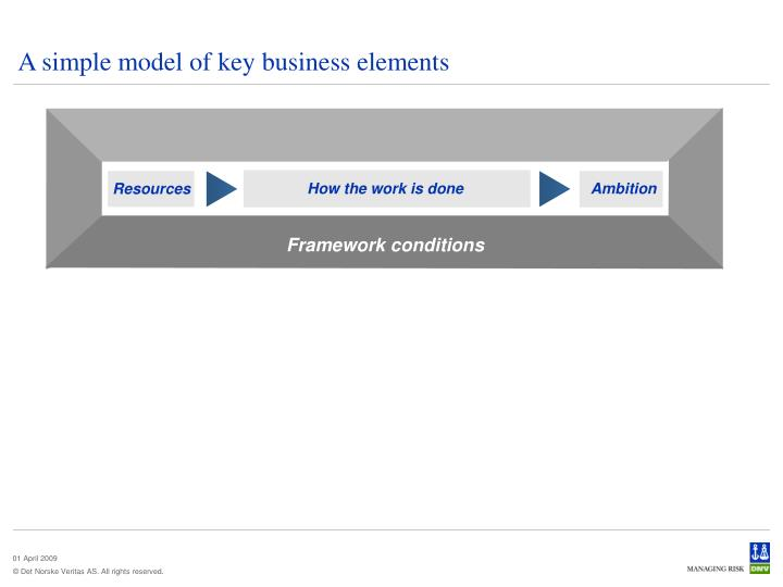 A simple model of key business elements