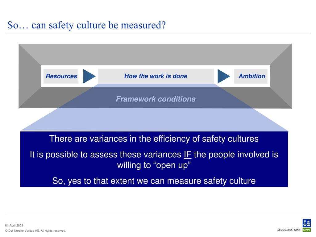 So… can safety culture be measured?